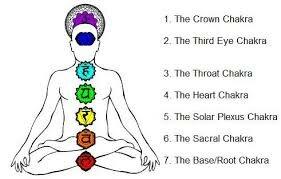 seven chakaras meditation